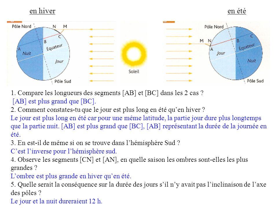 en hiver en été. 1. Compare les longueurs des segments [AB] et [BC] dans les 2 cas [AB] est plus grand que [BC].